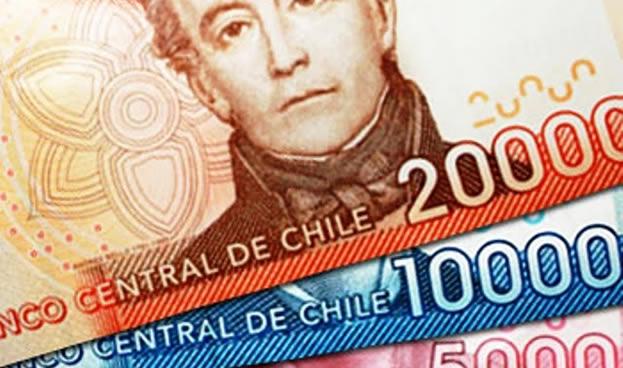Banco Central publicó nueva regulación sobre tarjetas de crédito