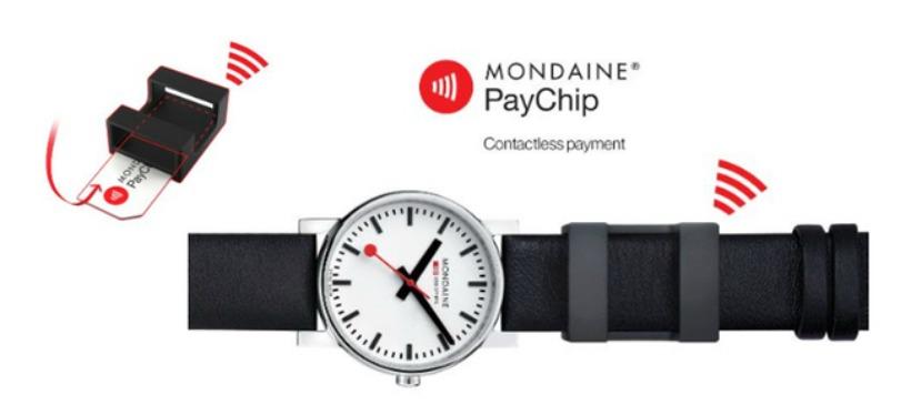 Lanzan un chip intercambiable para llevar la tarjeta de crédito en el smartwatch