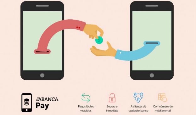 Abanca lanza una aplicación para realizar pagos desde el móvil