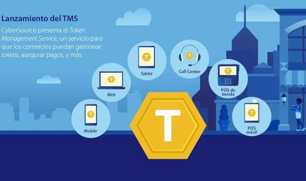 Visa lanza Token Management Service de CyberSource a comercios alrededor del mundo