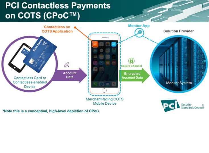 Se publicó un nuevo estándar de seguridad PCI contactless para teléfonos y tabletas con NFC integrado