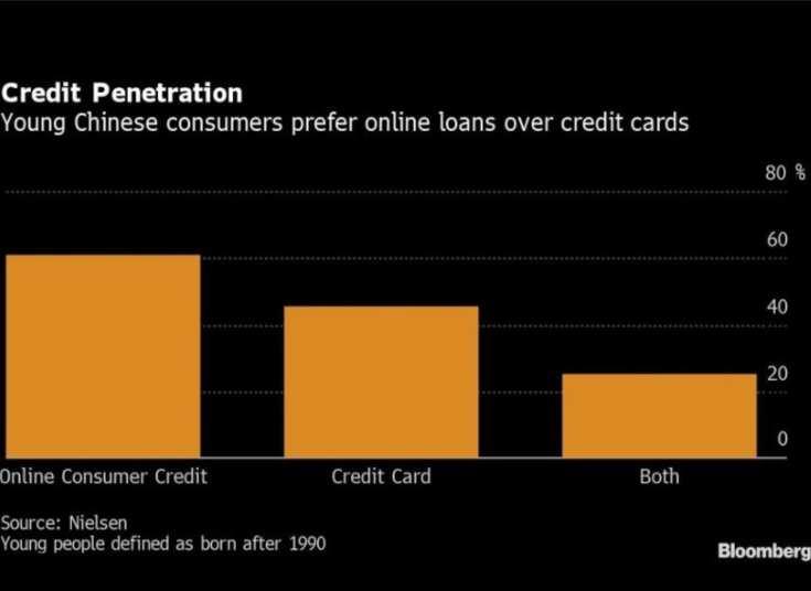 Las marcas de tarjetas no la tienen fácil en China