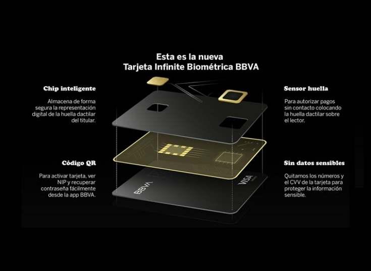 BBVA México lanza tarjetas sin datos, sustentables y con biometría